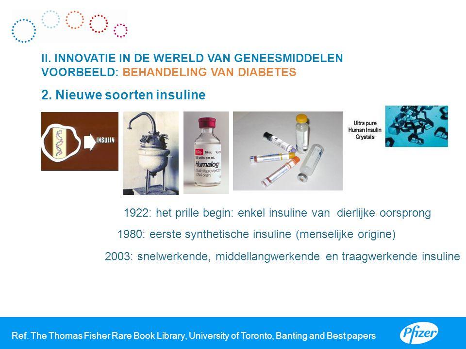 1922: het prille begin: enkel insuline van dierlijke oorsprong 1980: eerste synthetische insuline (menselijke origine) 2003: snelwerkende, middellangw