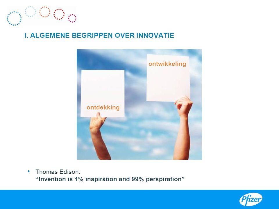 "Thomas Edison: ""Invention is 1% inspiration and 99% perspiration"" I. ALGEMENE BEGRIPPEN OVER INNOVATIE V ontwikkeling ontdekking"
