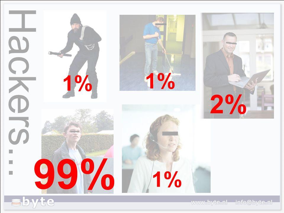 1% 99% 1% 2% 1%
