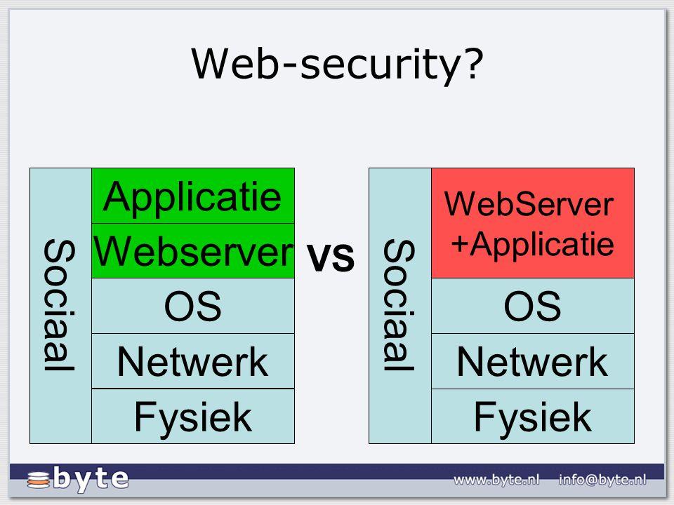 Sociaal Fysiek Netwerk OS Webserver Applicatie VS Sociaal Fysiek Netwerk OS WebServer +Applicatie Web-security?