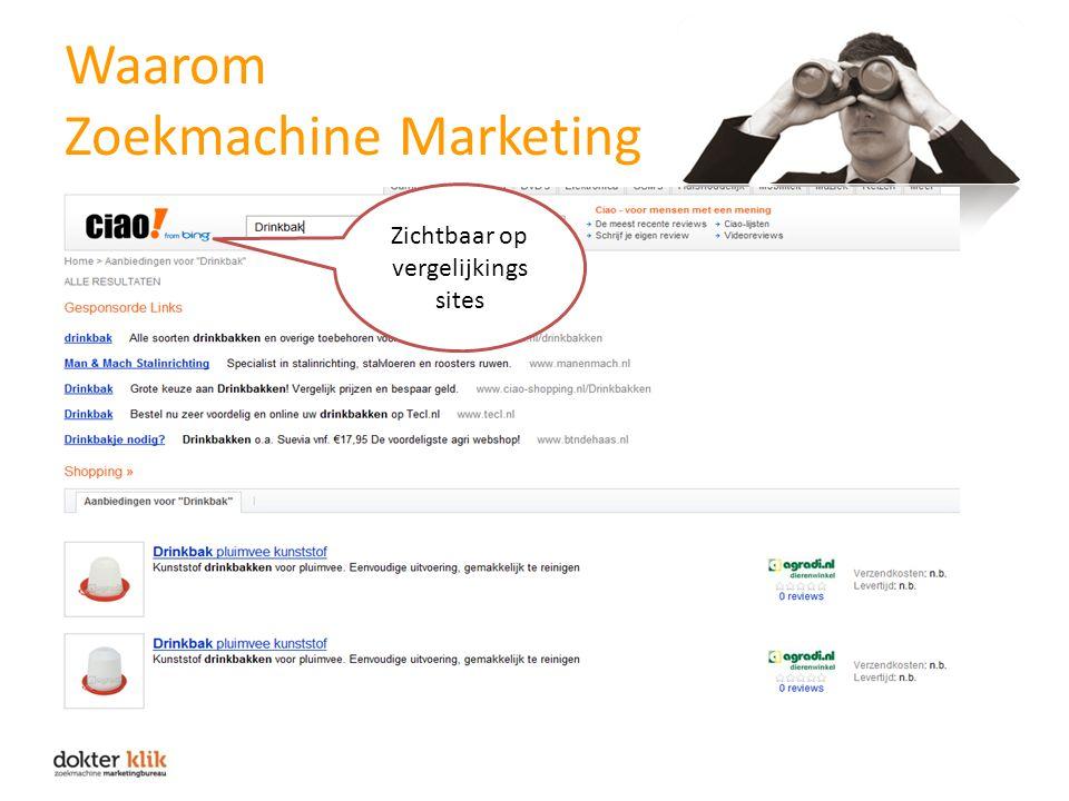 Waarom Zoekmachine Marketing Zichtbaar op vergelijkings sites
