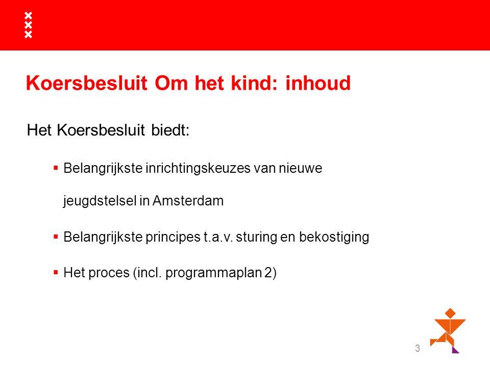 3 Het Koersbesluit biedt:  Belangrijkste inrichtingskeuzes van nieuwe jeugdstelsel in Amsterdam  Belangrijkste principes t.a.v.