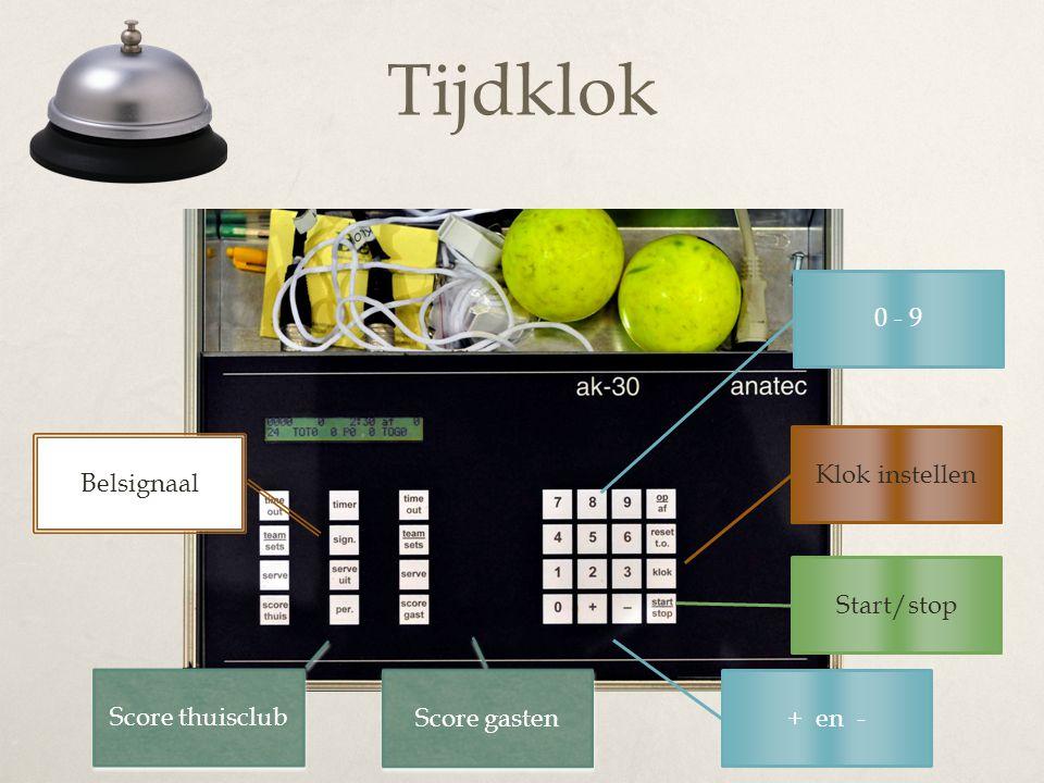 Tijdklok Klok instellen 0 - 9 Start/stop + en - Score thuisclub Score gasten Belsignaal