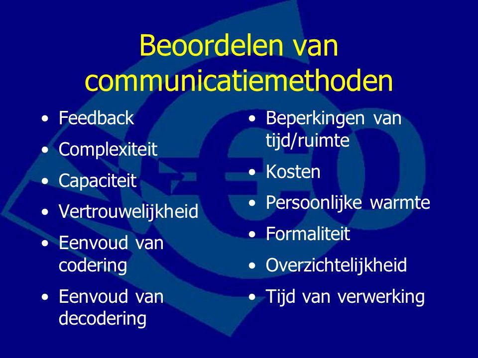 Figuur 10.2Een vergelijking van communicatiemethoden