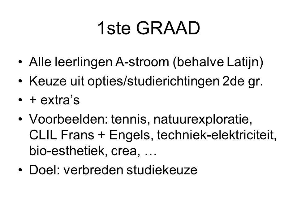1ste GRAAD Alle leerlingen A-stroom (behalve Latijn) Keuze uit opties/studierichtingen 2de gr.