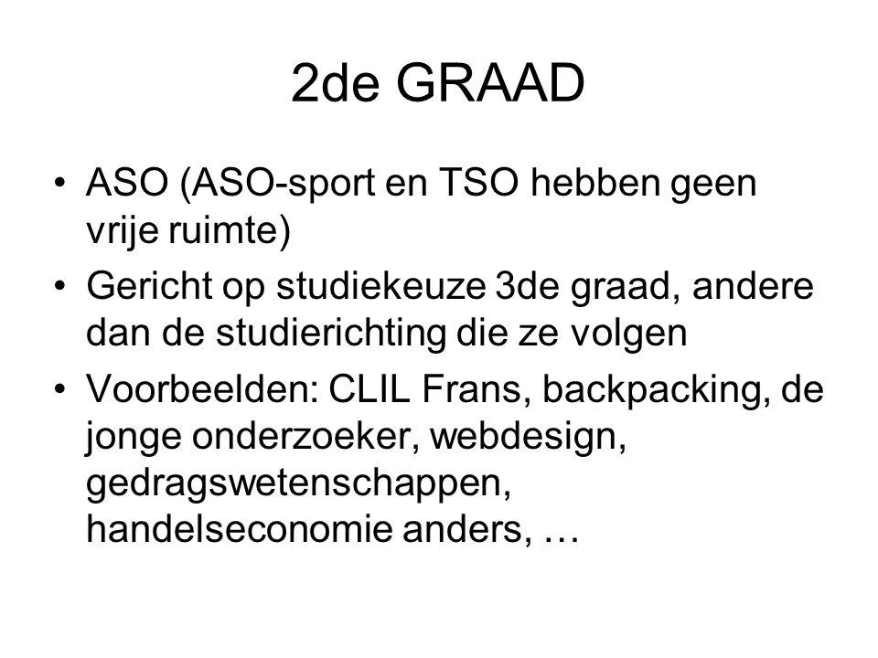 2de GRAAD ASO (ASO-sport en TSO hebben geen vrije ruimte) Gericht op studiekeuze 3de graad, andere dan de studierichting die ze volgen Voorbeelden: CLIL Frans, backpacking, de jonge onderzoeker, webdesign, gedragswetenschappen, handelseconomie anders, …
