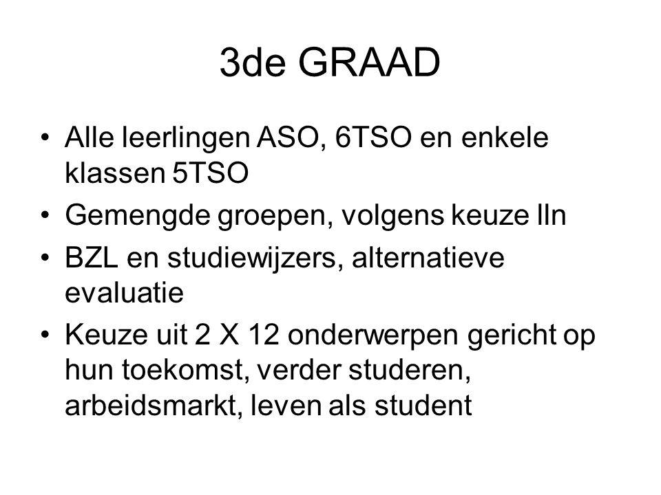3de GRAAD Alle leerlingen ASO, 6TSO en enkele klassen 5TSO Gemengde groepen, volgens keuze lln BZL en studiewijzers, alternatieve evaluatie Keuze uit 2 X 12 onderwerpen gericht op hun toekomst, verder studeren, arbeidsmarkt, leven als student