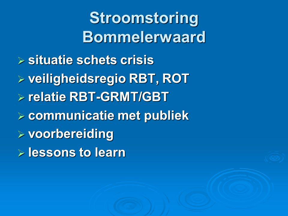  situatie schets crisis  veiligheidsregio RBT, ROT  relatie RBT-GRMT/GBT  communicatie met publiek  voorbereiding  lessons to learn