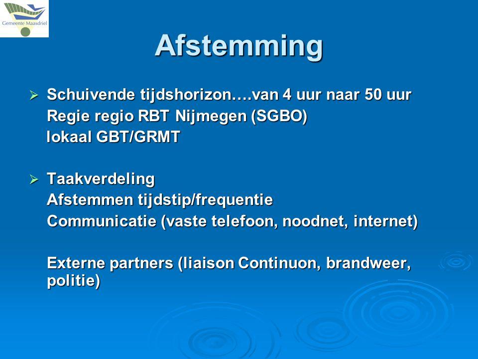Afstemming  Schuivende tijdshorizon….van 4 uur naar 50 uur Regie regio RBT Nijmegen (SGBO) lokaal GBT/GRMT lokaal GBT/GRMT  Taakverdeling Afstemmen tijdstip/frequentie Communicatie (vaste telefoon, noodnet, internet) Externe partners (liaison Continuon, brandweer, politie)