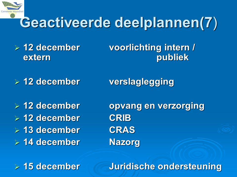 Geactiveerde deelplannen(7)  12 decembervoorlichting intern / extern publiek  12 decemberverslaglegging  12 decemberopvang en verzorging  12 decemberCRIB  13 decemberCRAS  14 december Nazorg  15 december Juridische ondersteuning