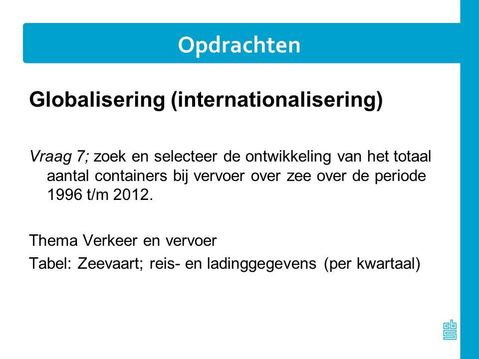 Globalisering (internationalisering) Vraag 7; zoek en selecteer de ontwikkeling van het totaal aantal containers bij vervoer over zee over de periode