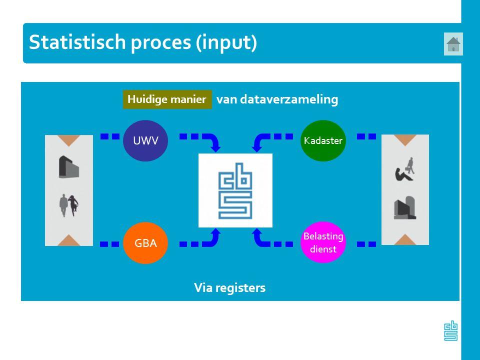Twee typen data Primaire data Secundaire data Onze eigen enquêtes Data van 'anderen' - Administratieve bronnen - Big Data