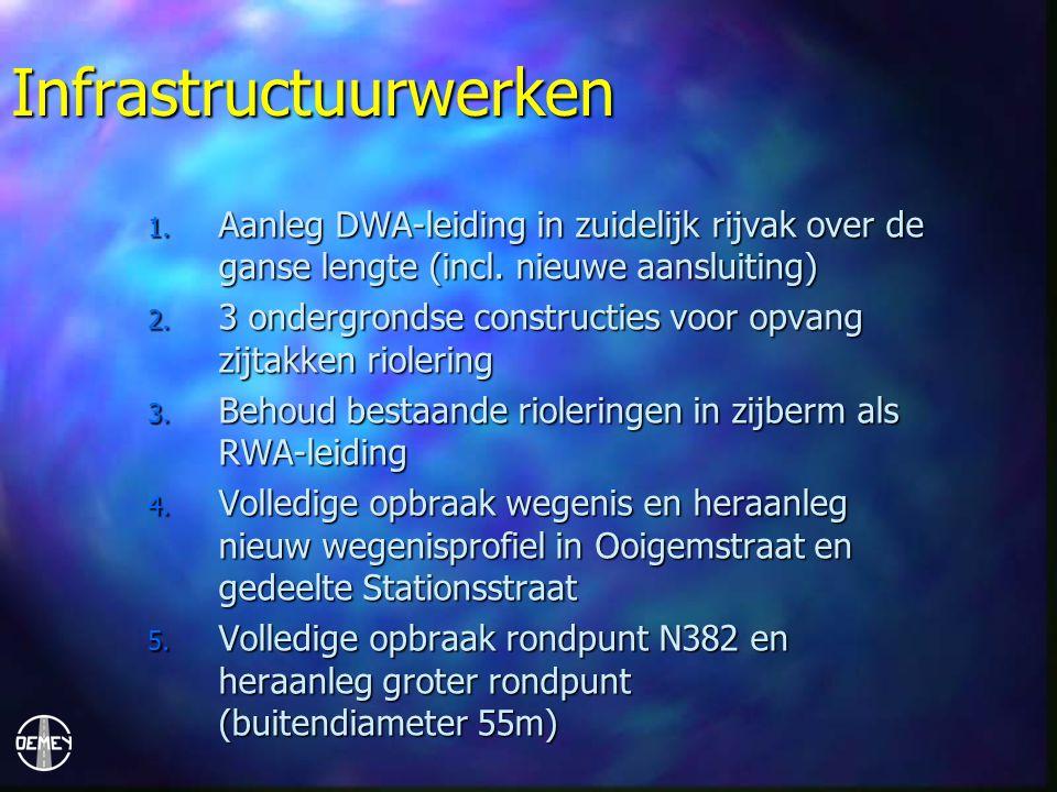 Infrastructuurwerken 1. Aanleg DWA-leiding in zuidelijk rijvak over de ganse lengte (incl. nieuwe aansluiting) 2. 3 ondergrondse constructies voor opv