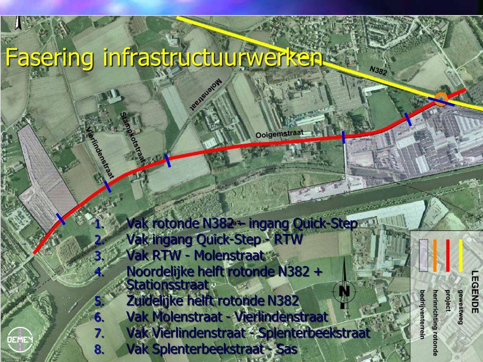 1. Vak rotonde N382 – ingang Quick-Step 2. Vak ingang Quick-Step - RTW 3. Vak RTW - Molenstraat 4. Noordelijke helft rotonde N382 + Stationsstraat 5.