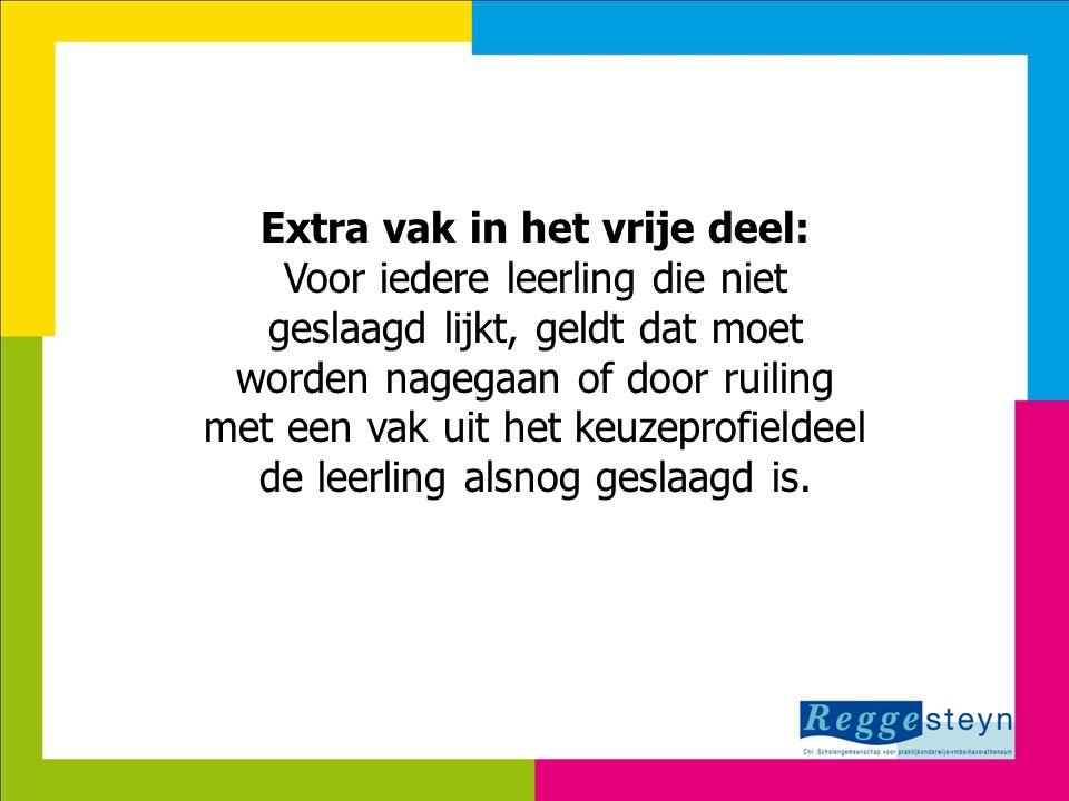 8-7-2014129 Extra vak in het vrije deel: Voor iedere leerling die niet geslaagd lijkt, geldt dat moet worden nagegaan of door ruiling met een vak uit