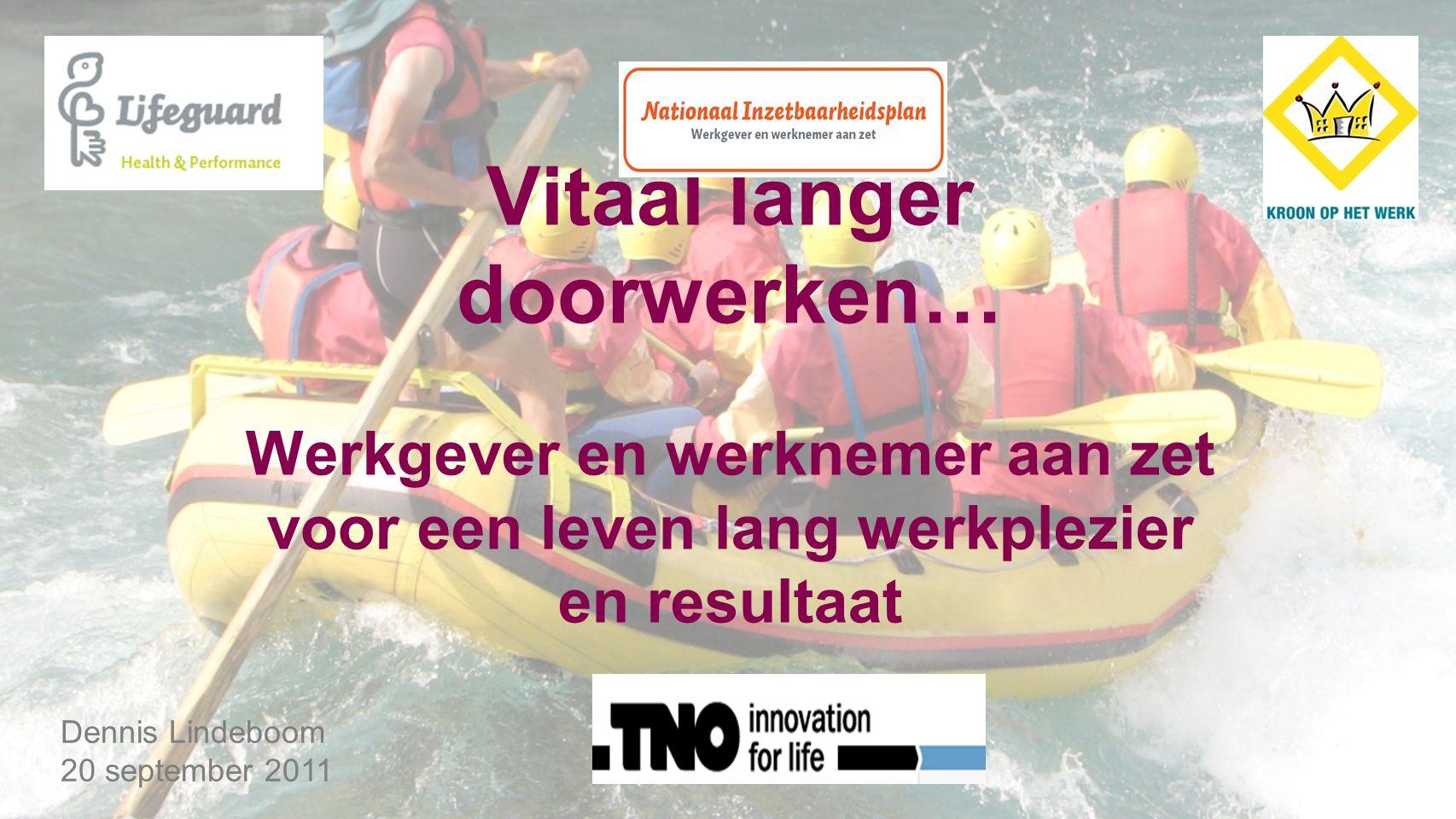 Kennis over leefstijl Wat is de Nederlandse Norm Gezond Bewegen.