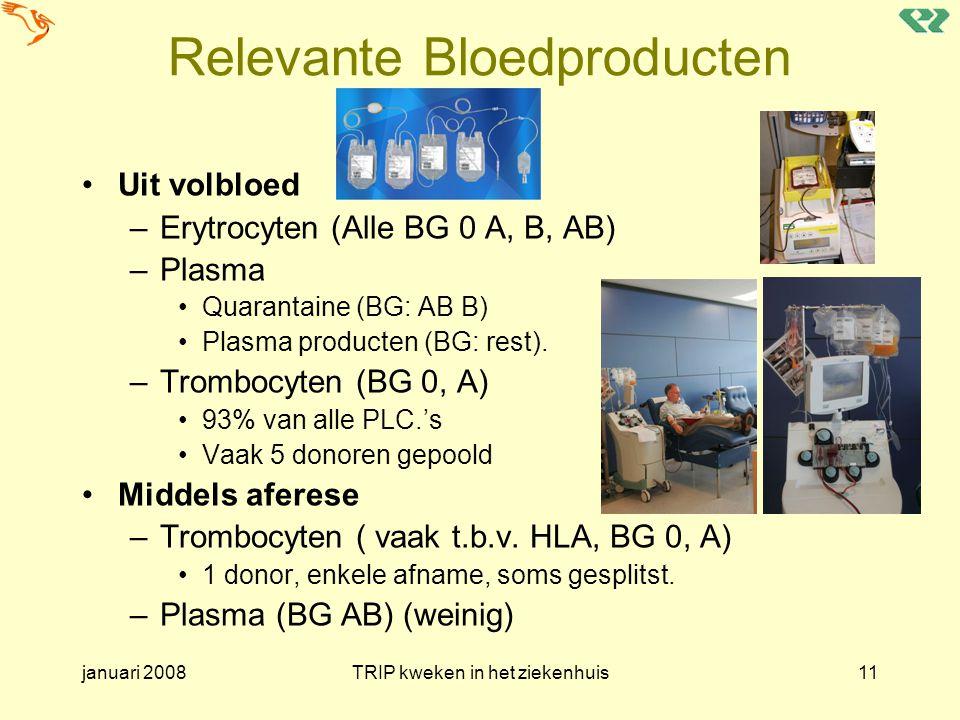 januari 2008TRIP kweken in het ziekenhuis11 Relevante Bloedproducten Uit volbloed –Erytrocyten (Alle BG 0 A, B, AB) –Plasma Quarantaine (BG: AB B) Pla