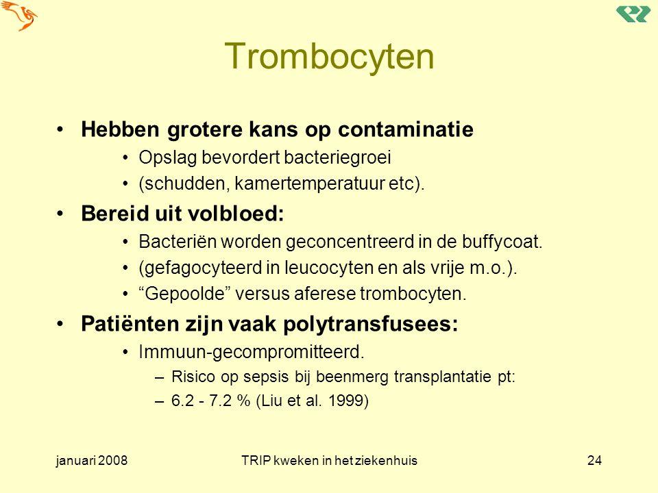 januari 2008TRIP kweken in het ziekenhuis24 Trombocyten Hebben grotere kans op contaminatie Opslag bevordert bacteriegroei (schudden, kamertemperatuur