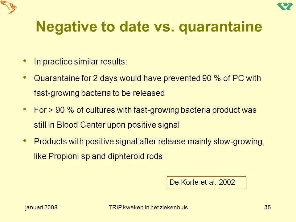 januari 2008TRIP kweken in het ziekenhuis35 Negative to date vs. quarantaine In practice similar results: Quarantaine for 2 days would have prevented