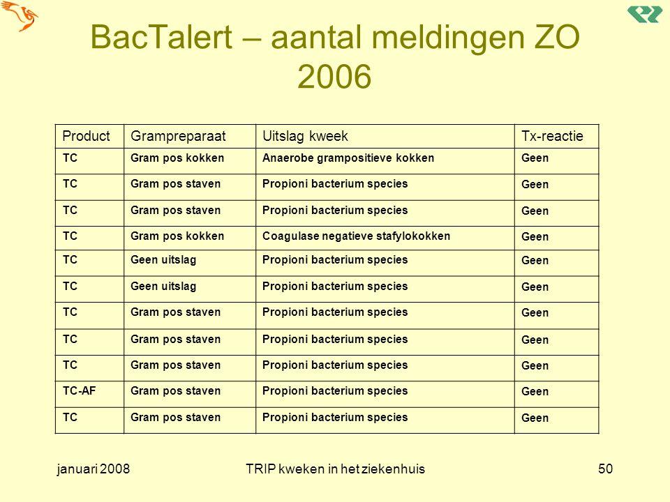 januari 2008TRIP kweken in het ziekenhuis50 BacTalert – aantal meldingen ZO 2006 ProductGrampreparaatUitslag kweekTx-reactie TCGram pos kokkenAnaerobe