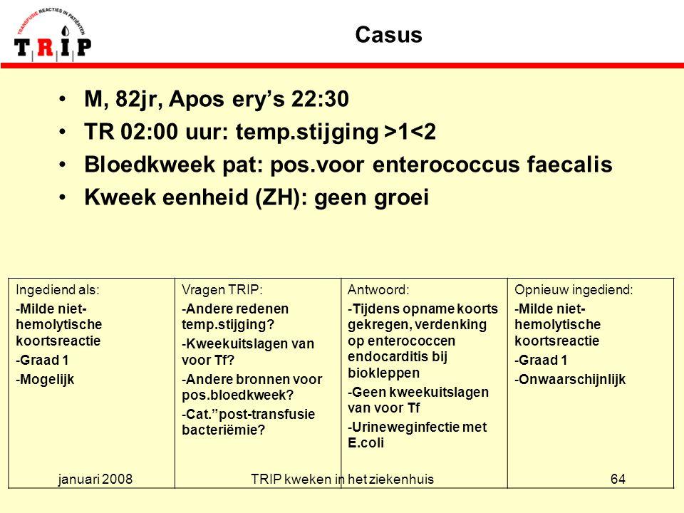 januari 2008TRIP kweken in het ziekenhuis64 Casus M, 82jr, Apos ery's 22:30 TR 02:00 uur: temp.stijging >1<2 Bloedkweek pat: pos.voor enterococcus fae