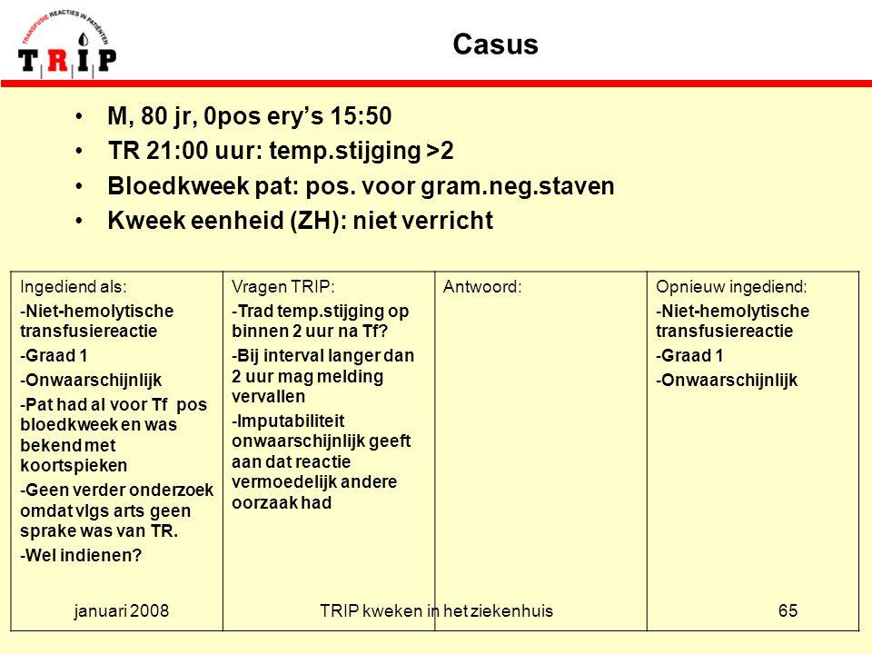 januari 2008TRIP kweken in het ziekenhuis65 Casus M, 80 jr, 0pos ery's 15:50 TR 21:00 uur: temp.stijging >2 Bloedkweek pat: pos. voor gram.neg.staven