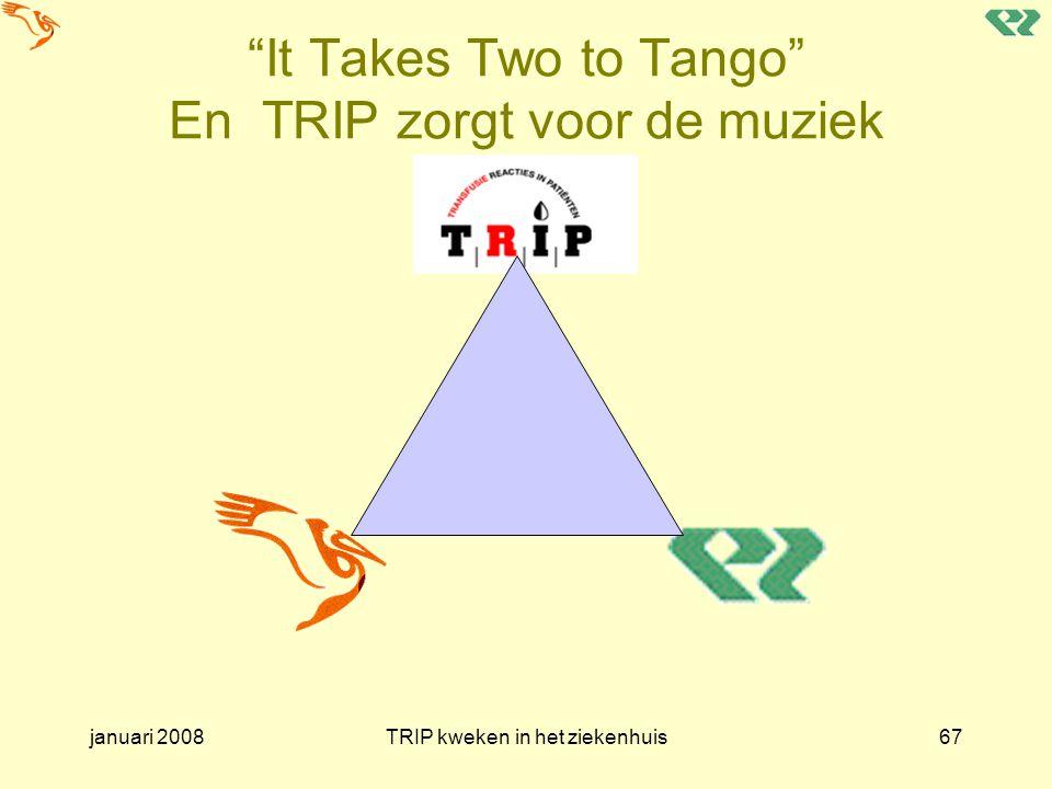 """januari 2008TRIP kweken in het ziekenhuis67 """"It Takes Two to Tango"""" En TRIP zorgt voor de muziek"""