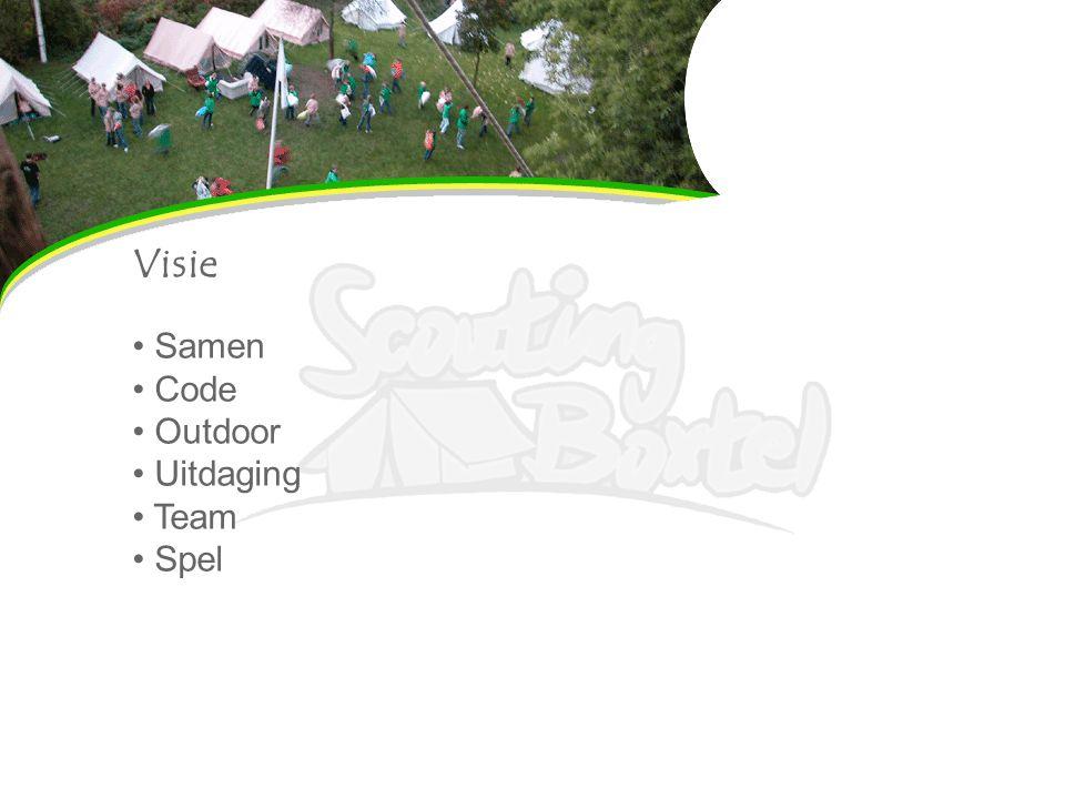 Visie Samen Code Outdoor Uitdaging Team Spel