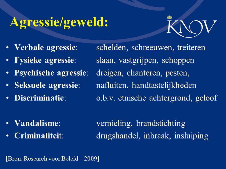 Onveiligheid in Nederland