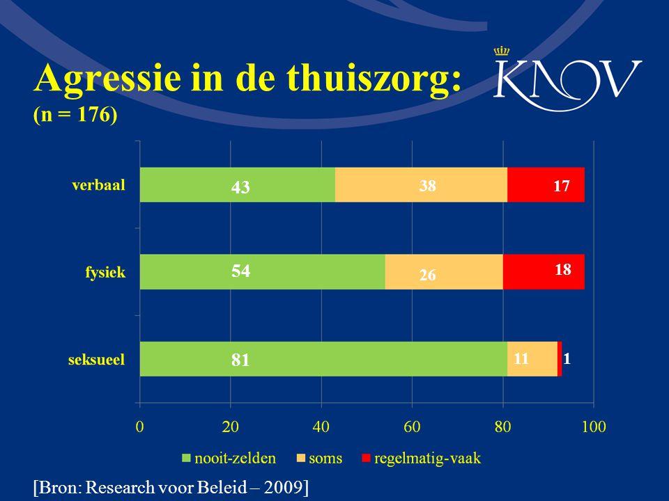 Enquête achterstandswijken (2008) 72 praktijken in 15 grote steden 13.000 bevallingen 34% thuisbevalling (5% - 80%) Rotterdam 8% Amsterdam 49% thuisbevallingen