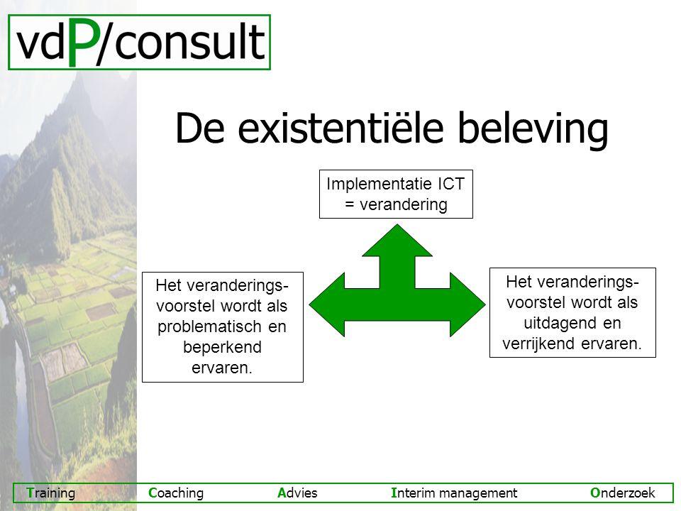 Training Coaching Advies Interim management Onderzoek De existentiële beleving Implementatie ICT = verandering Het veranderings- voorstel wordt als problematisch en beperkend ervaren.