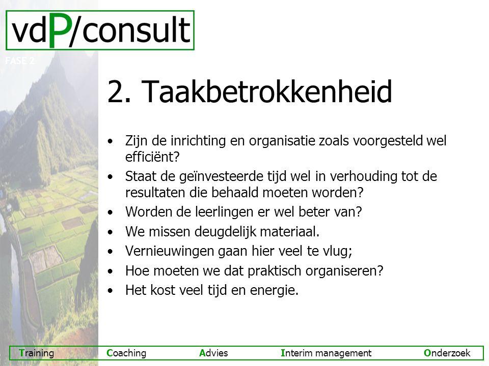 Training Coaching Advies Interim management Onderzoek 2.
