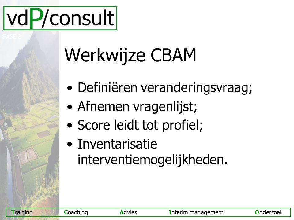 Training Coaching Advies Interim management Onderzoek Werkwijze CBAM Definiëren veranderingsvraag; Afnemen vragenlijst; Score leidt tot profiel; Inventarisatie interventiemogelijkheden.