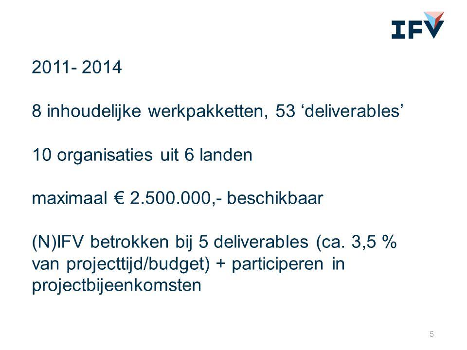 2011- 2014 8 inhoudelijke werkpakketten, 53 'deliverables' 10 organisaties uit 6 landen maximaal € 2.500.000,- beschikbaar (N)IFV betrokken bij 5 deli