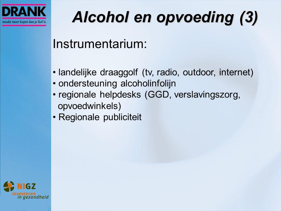 Alcohol en opvoeding (3) Instrumentarium: landelijke draaggolf (tv, radio, outdoor, internet) ondersteuning alcoholinfolijn regionale helpdesks (GGD,