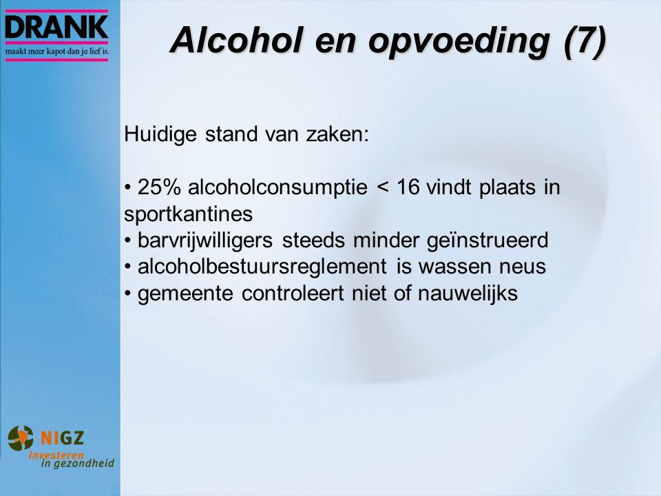 Alcohol en opvoeding (7) Huidige stand van zaken: 25% alcoholconsumptie < 16 vindt plaats in sportkantines barvrijwilligers steeds minder geïnstrueerd