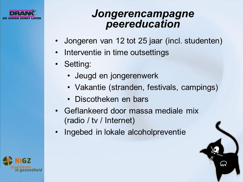 Jongerencampagne peereducation Jongeren van 12 tot 25 jaar (incl. studenten) Interventie in time outsettings Setting: Jeugd en jongerenwerk Vakantie (