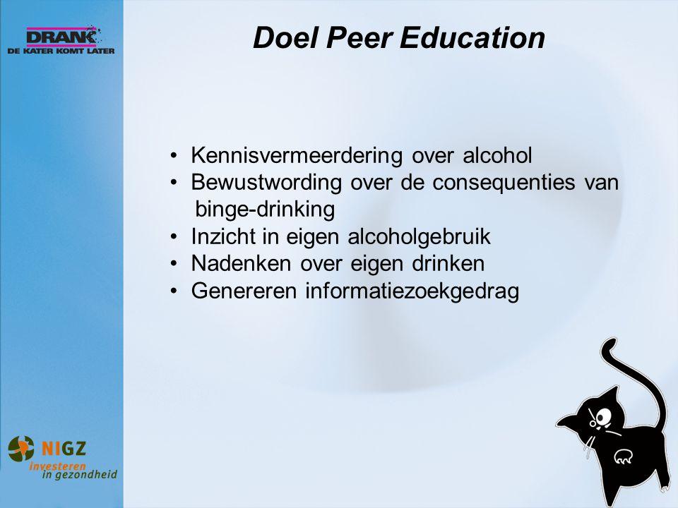 Doel Peer Education Kennisvermeerdering over alcohol Bewustwording over de consequenties van binge-drinking Inzicht in eigen alcoholgebruik Nadenken o