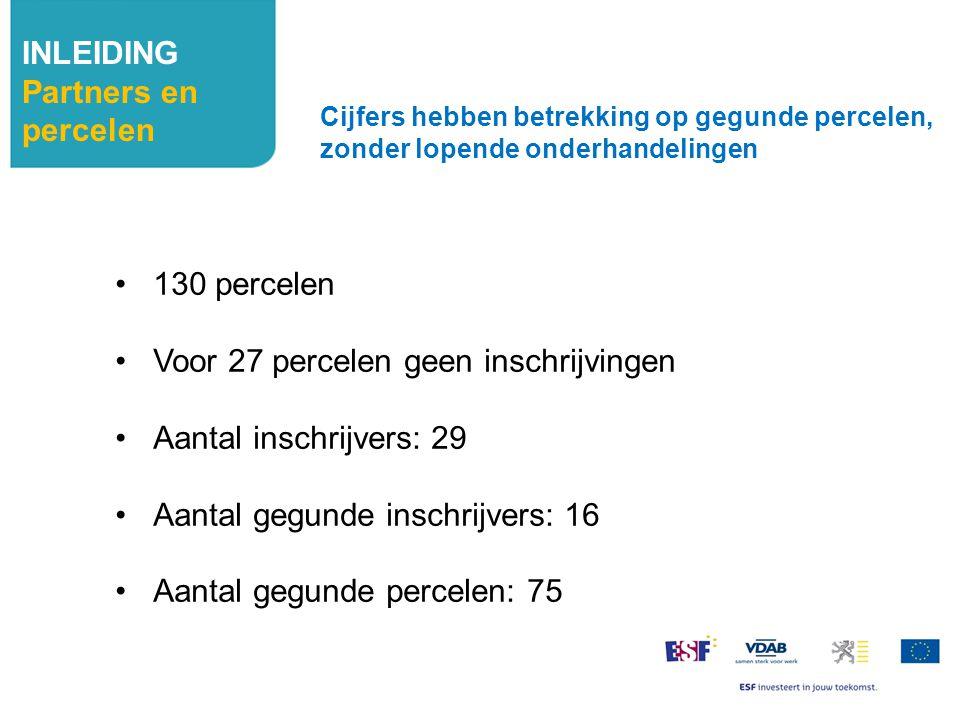 INLEIDING Partners en percelen 130 percelen Voor 27 percelen geen inschrijvingen Aantal inschrijvers: 29 Aantal gegunde inschrijvers: 16 Aantal gegund