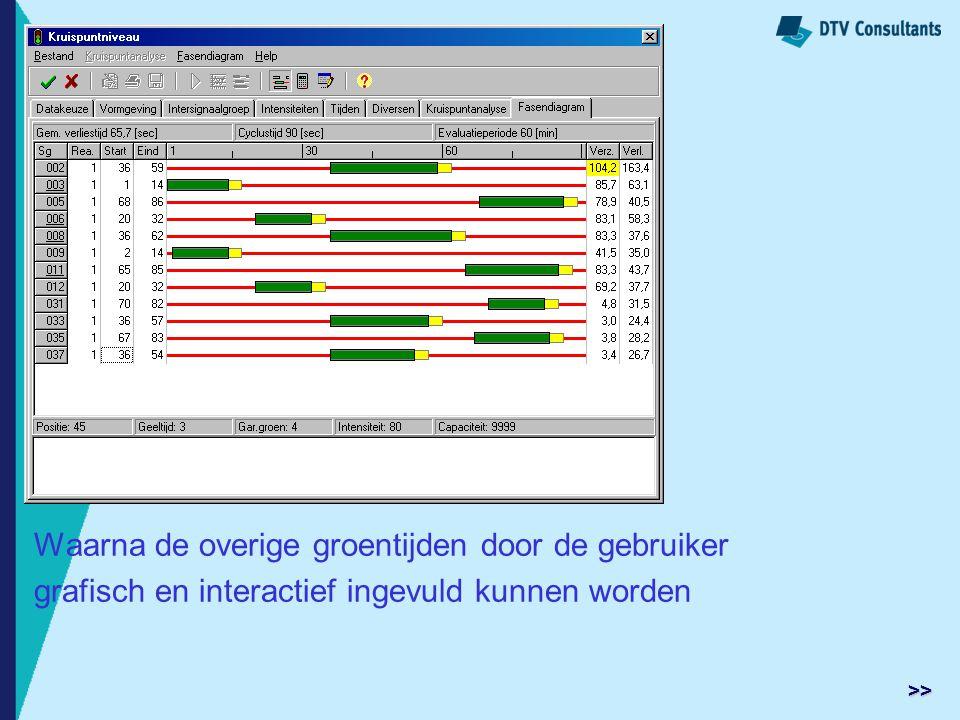 Waarna de overige groentijden door de gebruiker grafisch en interactief ingevuld kunnen worden >>