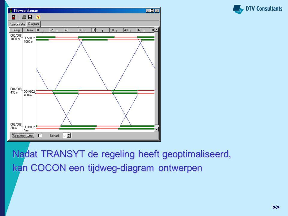 Nadat TRANSYT de regeling heeft geoptimaliseerd, kan COCON een tijdweg-diagram ontwerpen >>