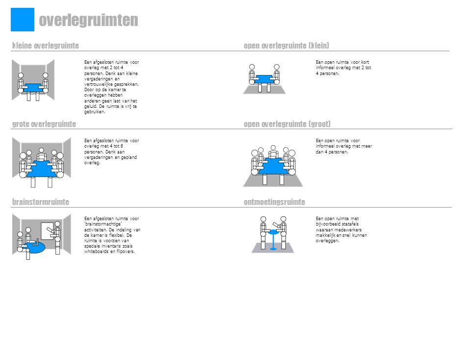 overlegruimten kleine overlegruimte grote overlegruimte Een afgesloten ruimte voor overleg met 2 tot 4 personen. Denk aan kleine vergaderingen en vert