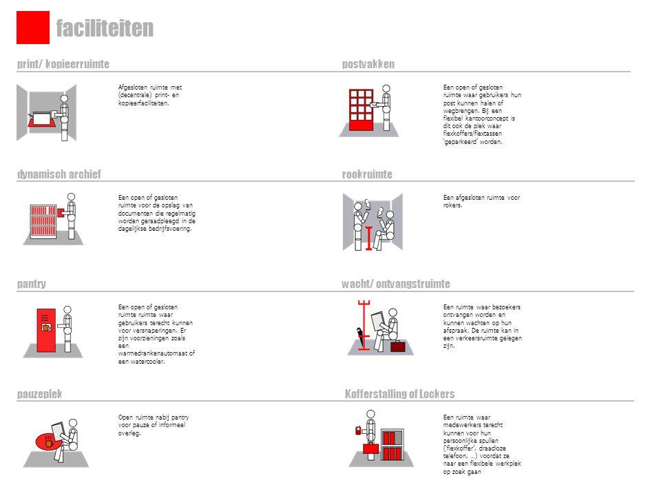 faciliteiten print/ kopieerruimte dynamisch archief Afgesloten ruimte met (decentrale) print- en kopieerfaciliteiten. Een open of gesloten ruimte voor