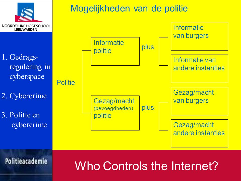 Who Controls the Internet.