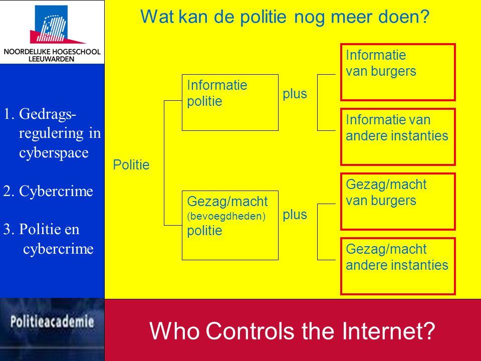 Who Controls the Internet? Politie Informatie politie Gezag/macht (bevoegdheden) politie plus Informatie van burgers Gezag/macht van burgers Informati