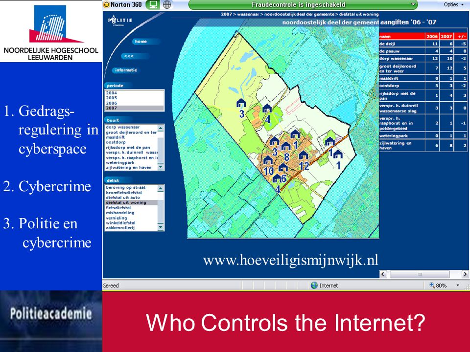 Who Controls the Internet? 1. Gedrags- regulering in cyberspace 2. Cybercrime 3. Politie en cybercrime www.hoeveiligismijnwijk.nl