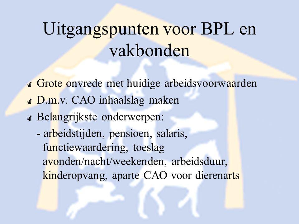 Verloop onderhandelingen  Voorstel op basis van rechtspositie- en adviesregeling  Moeizame start > A-B-C CAO  Kostbare wensen BPL en vakbonden  Hoge verwachtingen achterban BPL en vakbonden  Verstandhouding BPL en vakbonden