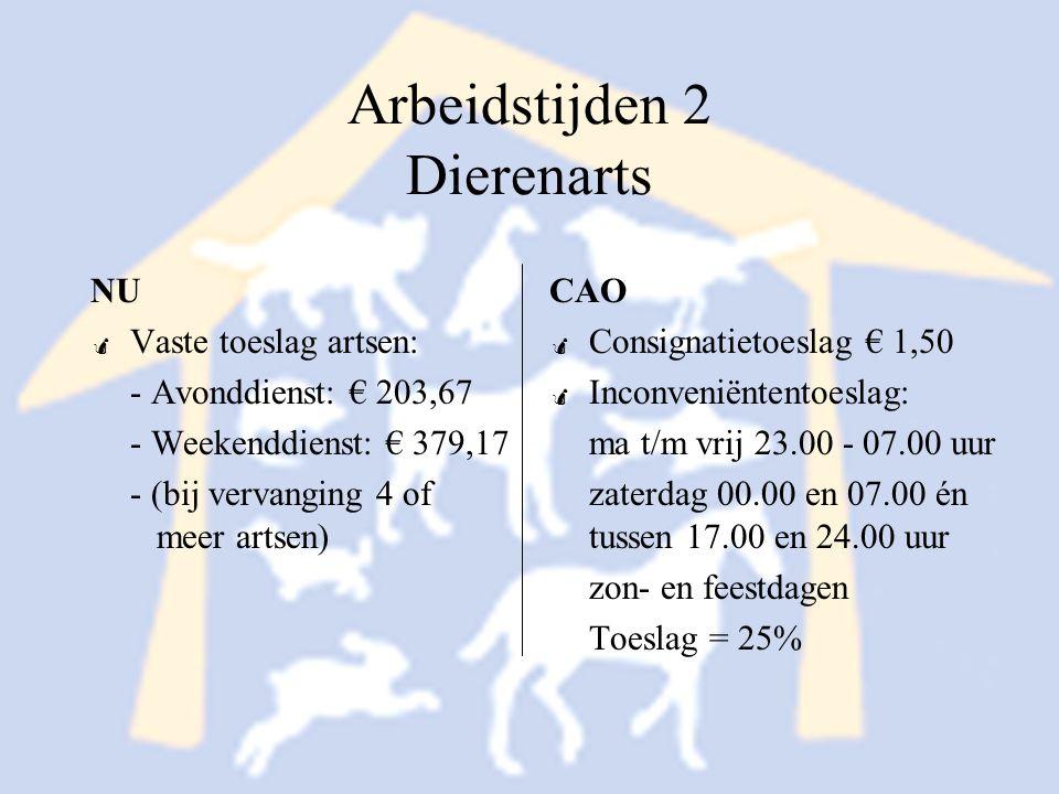 Arbeidstijden 3 Dierenarts NU  Standaardregeling Arbeidstijdenwet CAO  Overlegregeling Arbeidstijdenwet  Halfjaarvenster: 1040 uur, daarna overwerk  25% bandbreedte t.o.v.