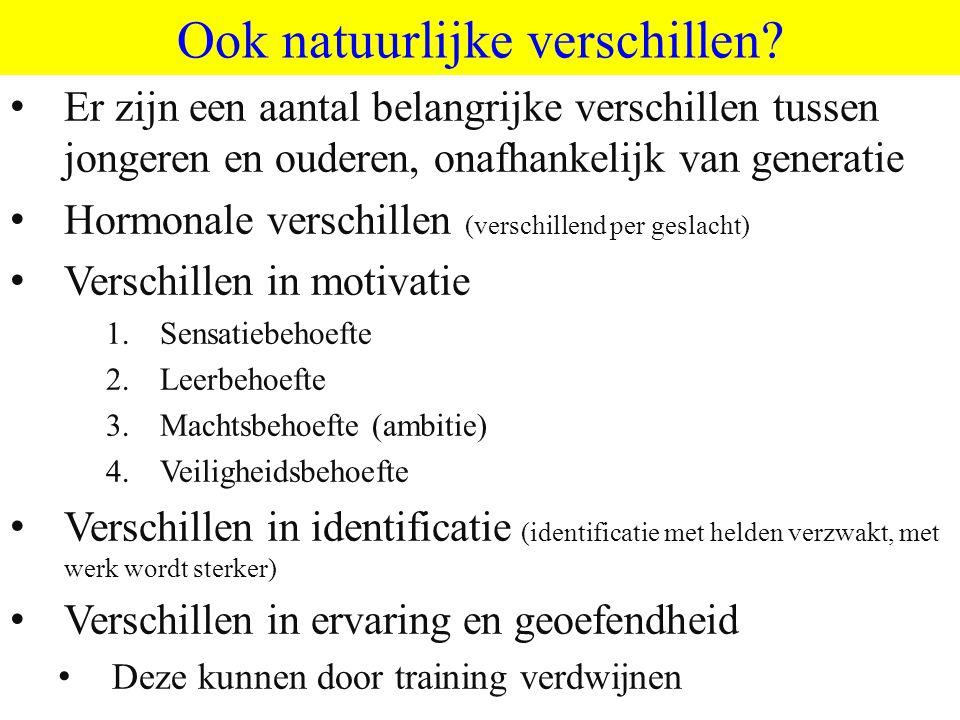 ©vandeSandeinlezingen,2011 Ook natuurlijke verschillen.