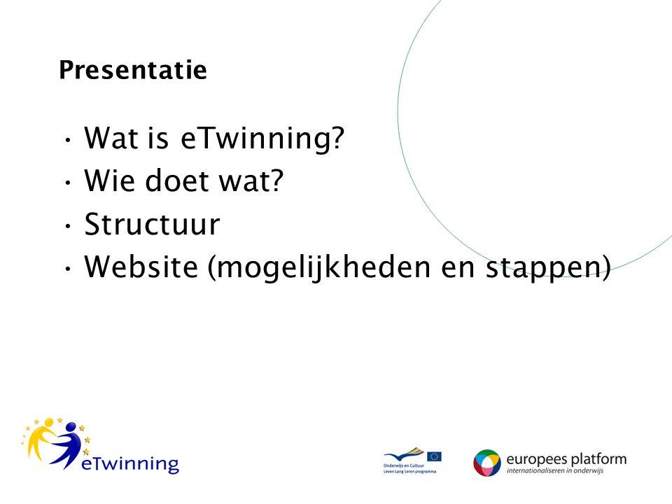 Wat is eTwinning.